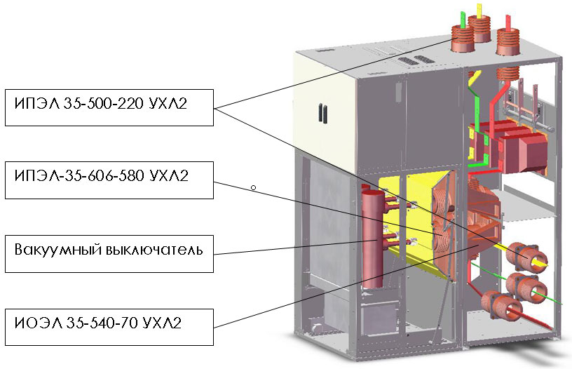 Пример использования изоляторов 35 кВ